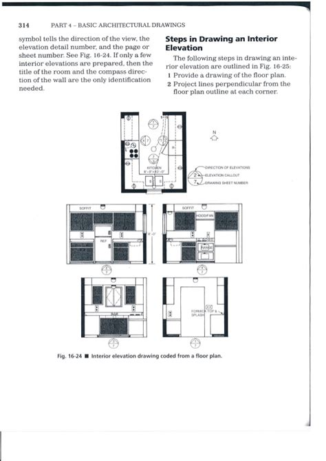 Architectural Drawing Conventions Architectural Drawing Conventions Year 10 Semester 2