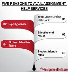 3 Reasons Why Homework Should Be Limited by Myassignmenthelp Assignment Writing Is Aimed At