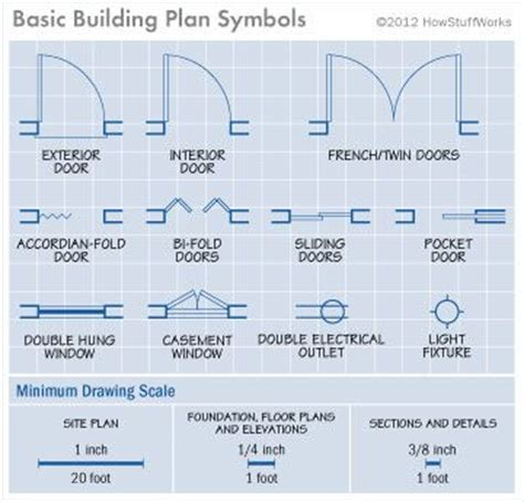 house floor plan symbols 78 images about ᴀʀᴄʜ ɪ ᴛᴇᴄ ᴛᴜʀᴇ on concept diagram mansion floor plans and ground