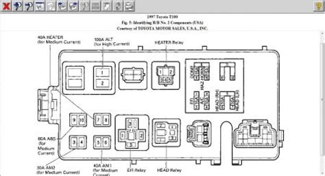 95 Toyota T100 Fuse Box 1 Wiring Diagram Source