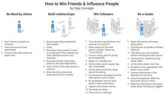 How To Win A How To Win Friends And Influence Dale Carnegie