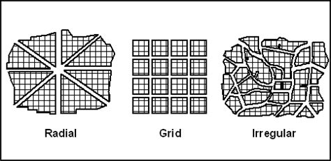 grid pattern streets fm 3 06 chapter 2 urban environment