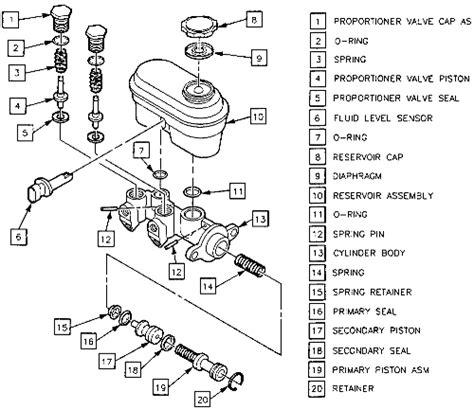 repair guides brake operating system pressure