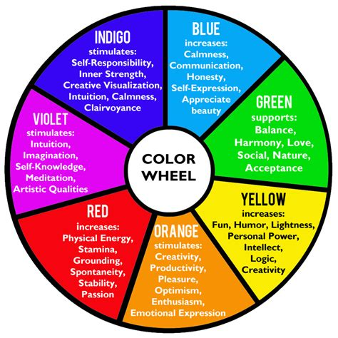 color of power color therapy iris software for eye protection