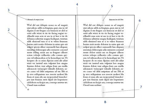 gabbia tipografica impostazione libro e layout di pagina