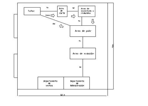 layout de una empresa wikipedia metodolog 237 a de los 7 pasos de la mejora continua empresa