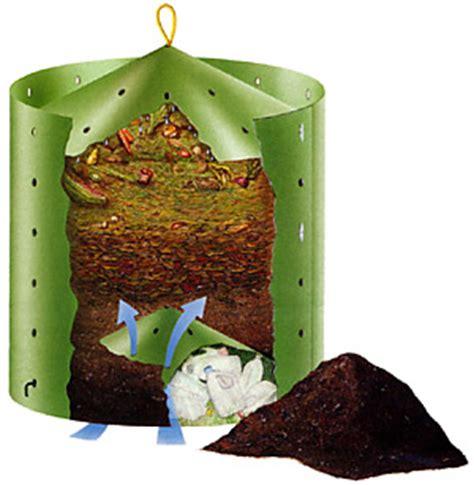 cara membuat yuyu menjadi gembur membuat pupuk kompos sendiri my green blog