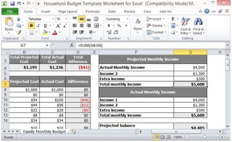 Household Budget Template Worksheet For Excel Projected Expenses Template