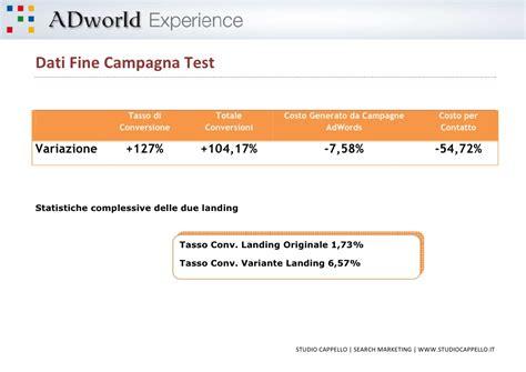 test capello costo landing page optimization audit sugli utenti