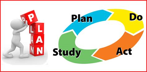 Why Study Mba After Engineering by Tips For Jee Upsee Wbjee And Other Engineering Entrance