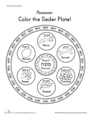 seder plate symbols template seder plate symbols where they go bible belt balabusta