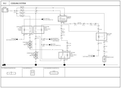 wiring diagram kia 2002 repair guides wiring diagrams wiring diagrams 4 of