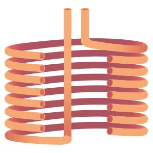 learn about inductors learn about inductors radyne corporation 28 images what is induction heating radyne