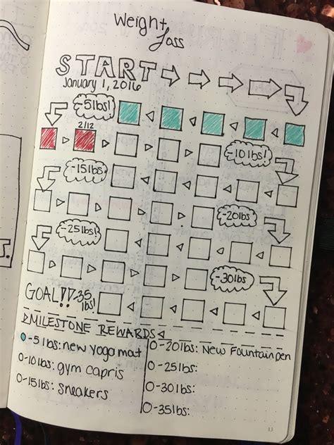 weight loss journal bullet journal weight loss tracker planful weight loss