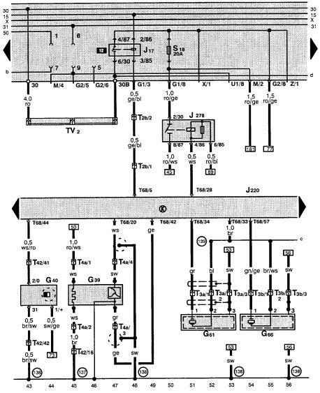 94 volkswagen golf iii jetta iii wiring diagram