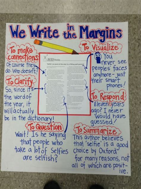 17 best ideas about annotating text on reading reading strategies and