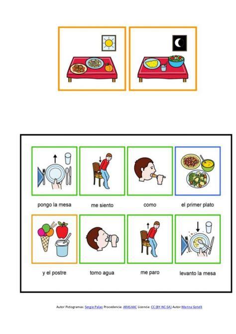 imagenes de objetos temporales secuencia comidas