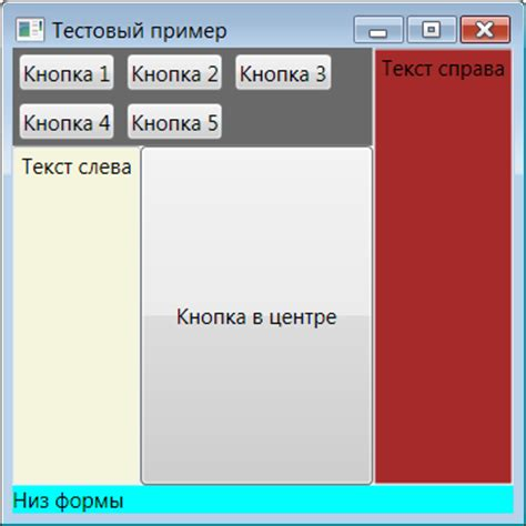 canvas layout wpf wpf content model and layout codeproject