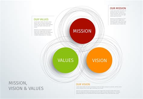 vision statement template free mission vision and values template presentation