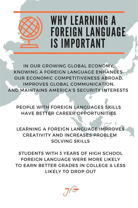 8 Great Foreign Languages To Learn by Why Learning A Foreign Language Is Important Jp Linguistics