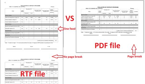 fop users page breaks don t work with rtf files