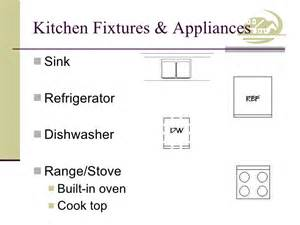 kitchen floor plan symbols appliances 203 04 floor plan symbols2011