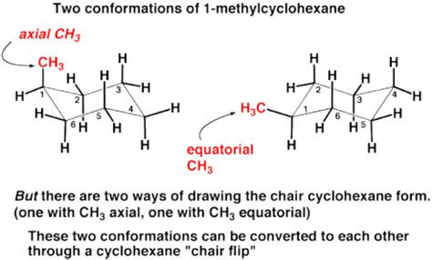 Chair Chemistry by The Cyclohexane Chair Flip Master Organic Chemistry