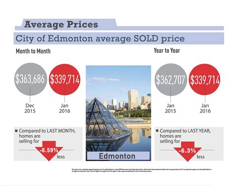 buy house in edmonton irina mierzewski s real estate blog