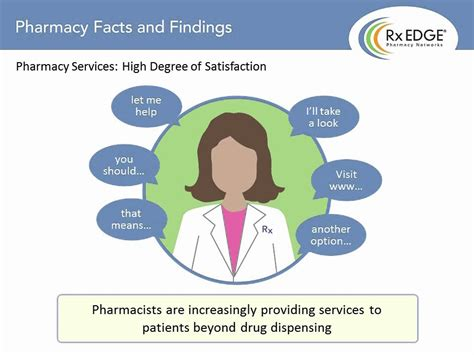 Pharmacy Facts 2014 pharmacy facts and findings