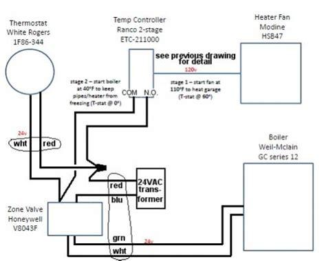 modine heater fan not coming on hydronic garage heater boiler controls doityourself com