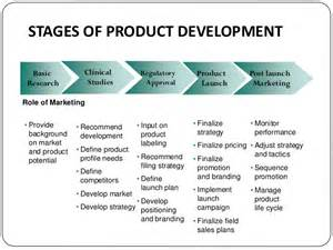 brand management plan template pharmaceutical marketing management