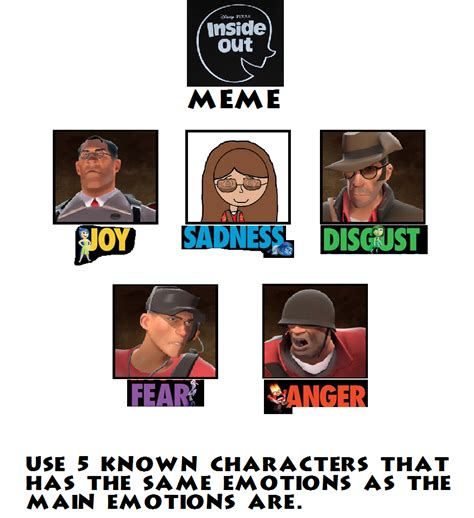 Team Fortress 2 Meme - tf2 spongebob memes images reverse search