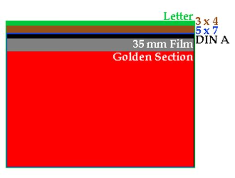 golden section photography definition proportions golden section or golden mean modulor