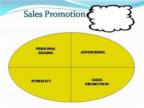 Sales Promotion Letter Ppt sales promotion with 4p s authorstream