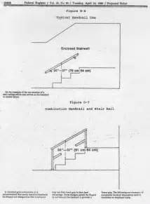osha stair handrail requirements osha stair rail requirements a more decor