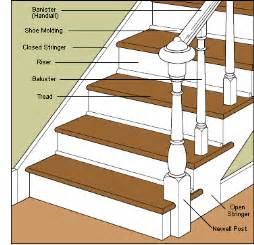 premade banister how to buy or build stairs hometips
