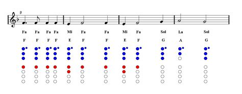 Recorder Notices My Will Go On Recorder Sheet Titanic Guitar Chords Easy