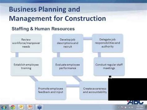 design management and builders corp business planning and management for construction youtube