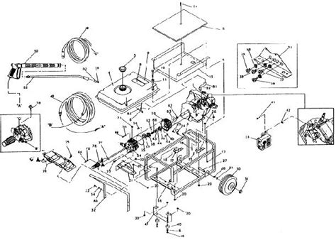 craftsman pressure washer parts diagram craftsman pressure washer parts diagram automotive parts