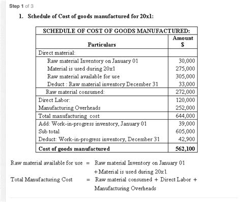 schedule of cost of goods manufactured crunchem ce