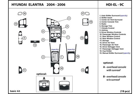 service manuals schematics 2006 hyundai accent instrument cluster service manual 2006 hyundai tucson instrument panel diagram 2006 auto instrument panel for