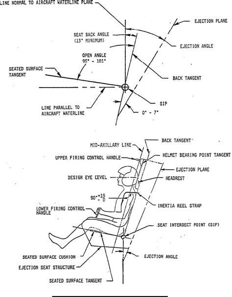 Home Design Dimensions figure 2 ejection seat assembly geometry schematic
