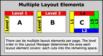 yii layout multiple content neatcomponents dividing appearance from content with