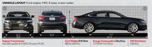 2014 chevrolet impala lt dimensions photo 86