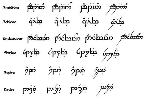 tattoo fonts languages all elvish requests here lord of the rings