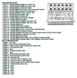 97 Jetta Fuse Box Diagram 98 Jetta Fuse Panel Diagram Tdiclub Forums