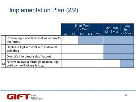 rice business plan format ice business plan academiccalendar web fc2 com