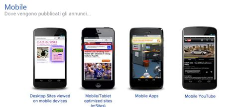 cagna mobile app adwords nethics