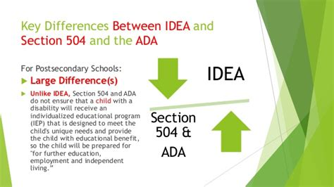 idea and section 504 faculty training disability services