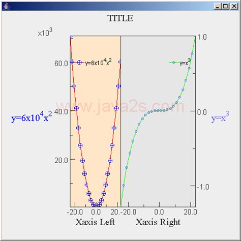 java swing graph java swing graphics2d how to visualize math